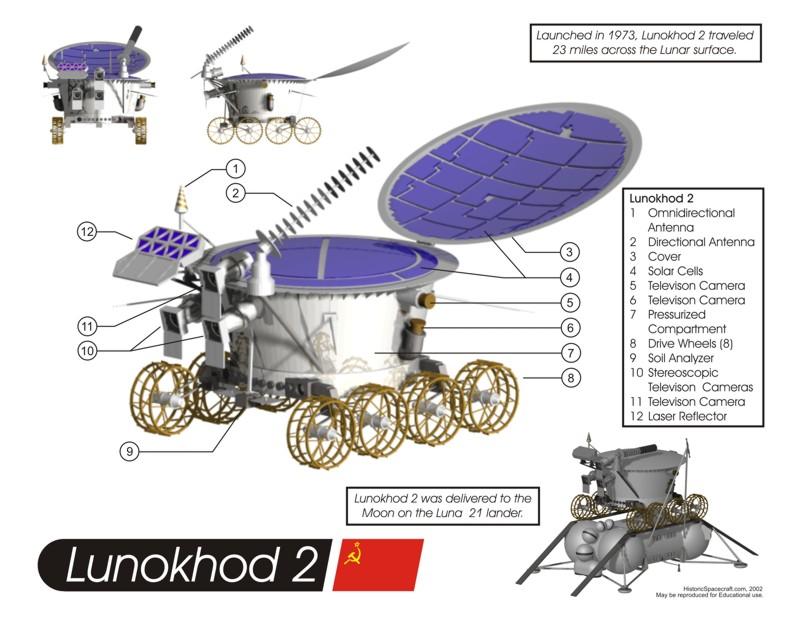 lunokhod-2_art